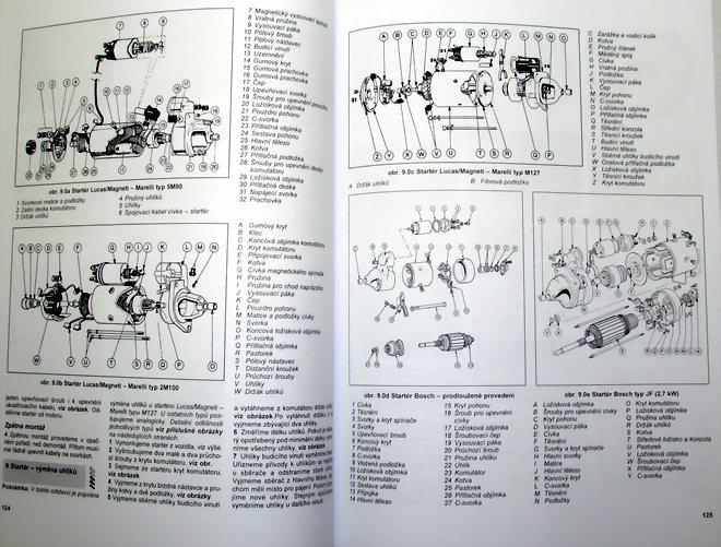 Automobily Auto Moto Odborne Knihy Jak Na To 26 Ford
